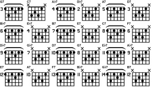 Jazz chords. Evil bastards. Not to be trusted.
