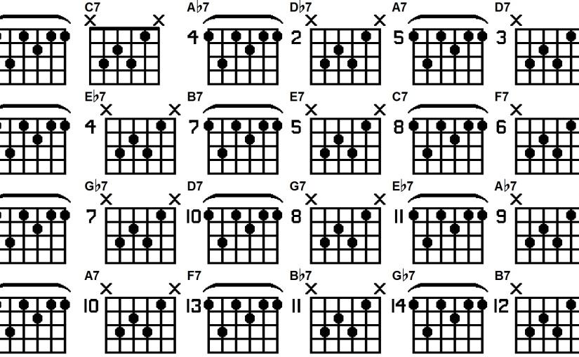 My Jazz Chord Theory ofCreativity